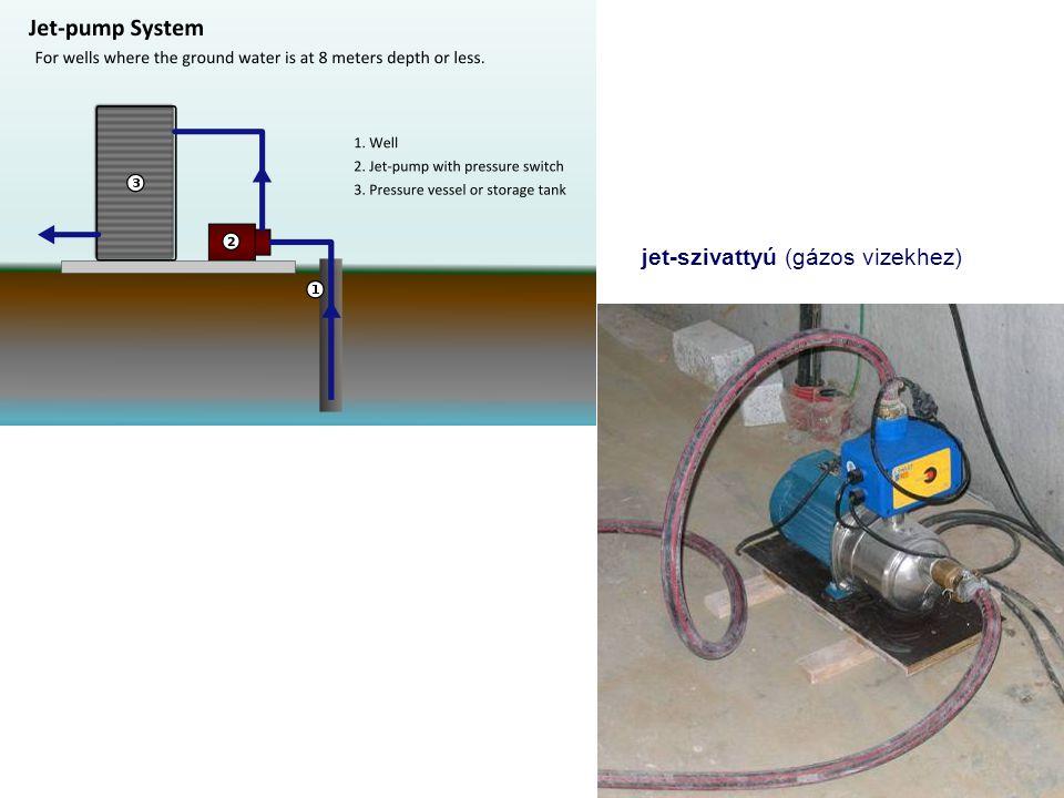 jet-szivattyú (gázos vizekhez)