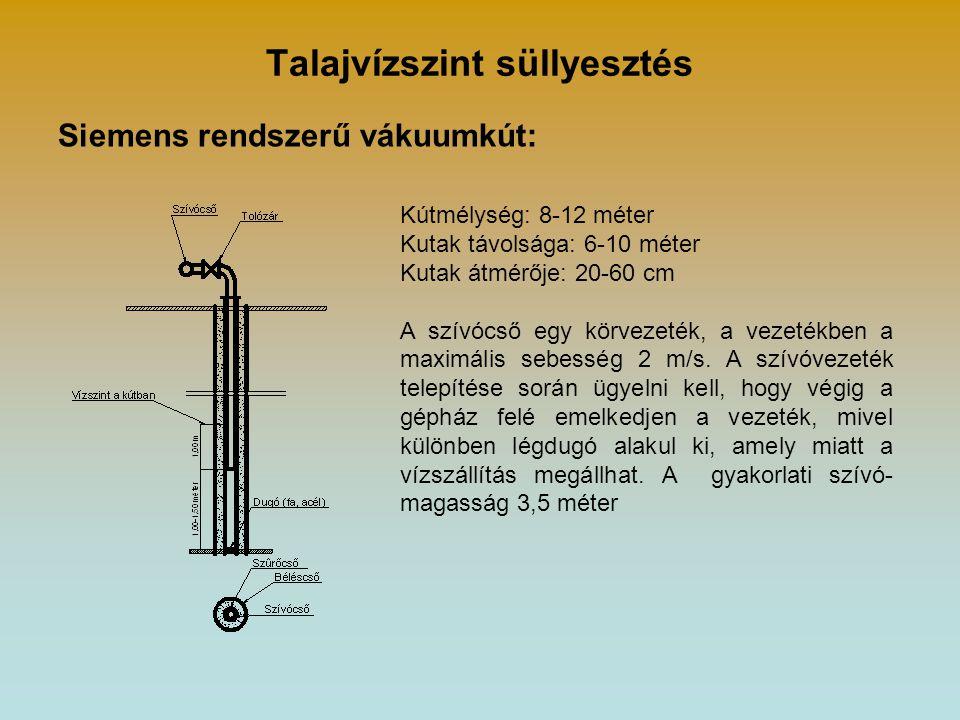 Talajvízszint süllyesztés Siemens rendszerű vákuumkút: Kútmélység: 8-12 méter Kutak távolsága: 6-10 méter Kutak átmérője: 20-60 cm A szívócső egy körvezeték, a vezetékben a maximális sebesség 2 m/s.