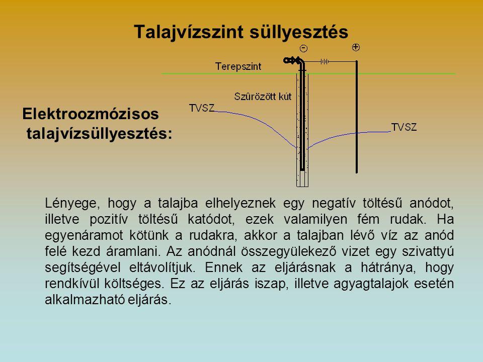 Talajvízszint süllyesztés Lényege, hogy a talajba elhelyeznek egy negatív töltésű anódot, illetve pozitív töltésű katódot, ezek valamilyen fém rudak.