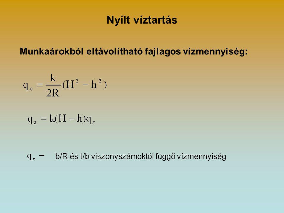 Munkaárokból eltávolítható fajlagos vízmennyiség: b/R és t/b viszonyszámoktól függő vízmennyiség