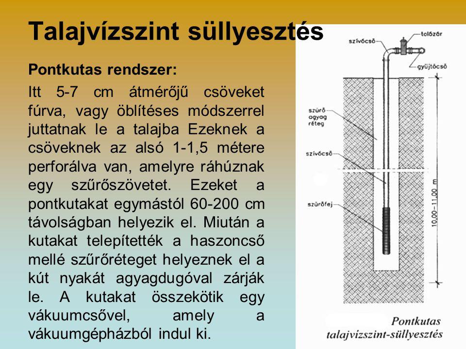 Pontkutas rendszer: Itt 5-7 cm átmérőjű csöveket fúrva, vagy öblítéses módszerrel juttatnak le a talajba Ezeknek a csöveknek az alsó 1-1,5 métere perf