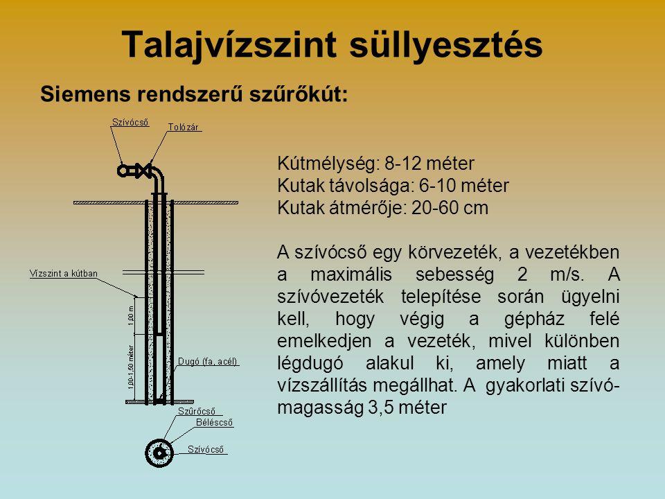 Siemens rendszerű szűrőkút: Kútmélység: 8-12 méter Kutak távolsága: 6-10 méter Kutak átmérője: 20-60 cm A szívócső egy körvezeték, a vezetékben a maxi