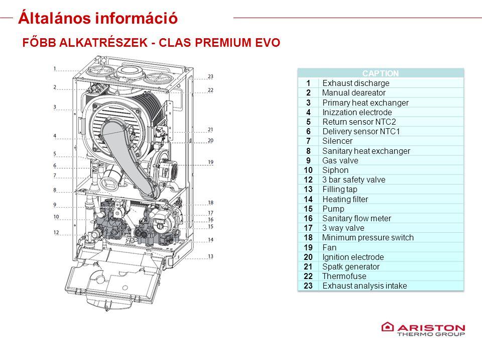 Training manual – GALILEO EVOLUTIONVersione 1V0 12 FŐBB ALKATRÉSZEK - CLAS PREMIUM EVO Általános információ