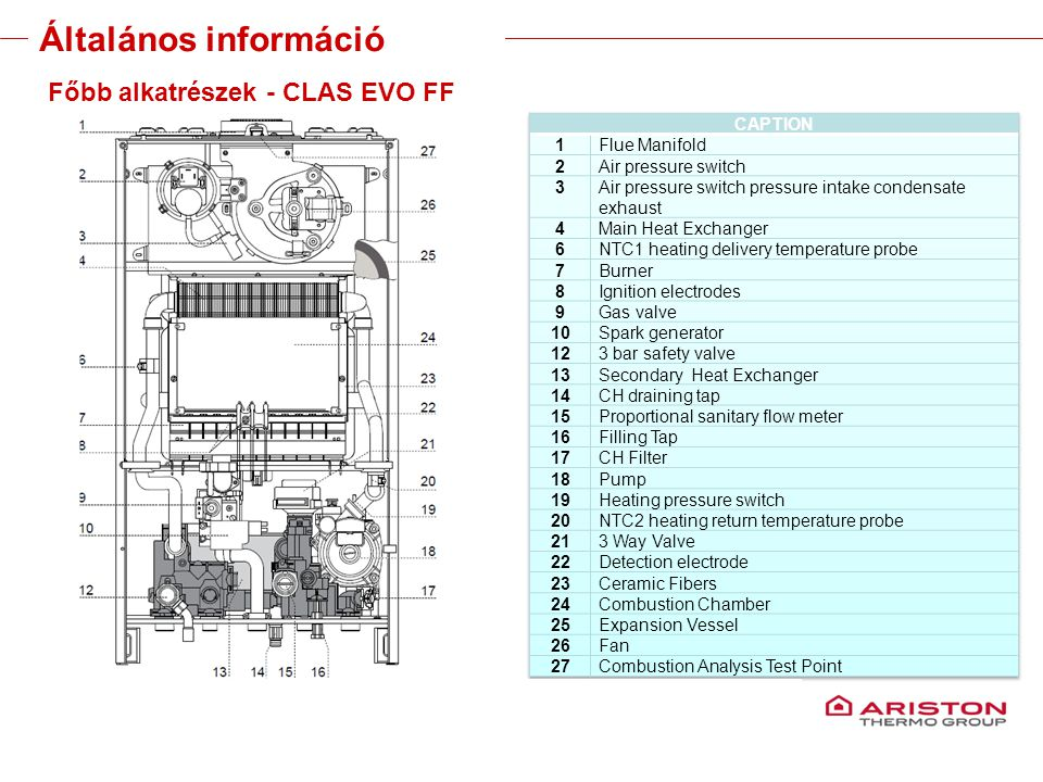 Training manual – GALILEO EVOLUTIONVersione 1V0 13 Főbb alkatrészek - CLAS EVO FF Általános információ