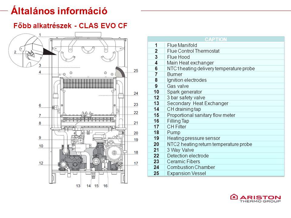 Training manual – GALILEO EVOLUTIONVersione 1V0 14 Főbb alkatrészek - CLAS EVO CF Általános információ
