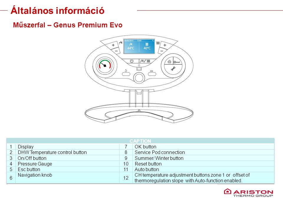 Training manual – GALILEO EVOLUTIONVersione 1V0 15 Műszerfal – Genus Premium Evo Általános információ