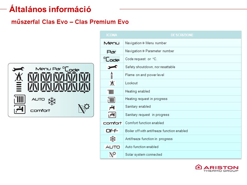 Training manual – GALILEO EVOLUTIONVersione 1V0 műszerfal Clas Evo – Clas Premium Evo Általános információ