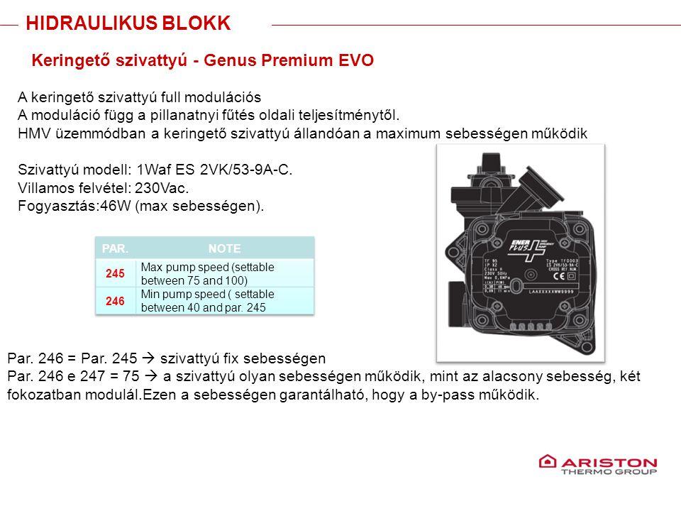 Training manual – GALILEO EVOLUTIONVersione 1V0 HIDRAULIKUS BLOKK Keringető szivattyú - Genus Premium EVO A keringető szivattyú full modulációs A modu