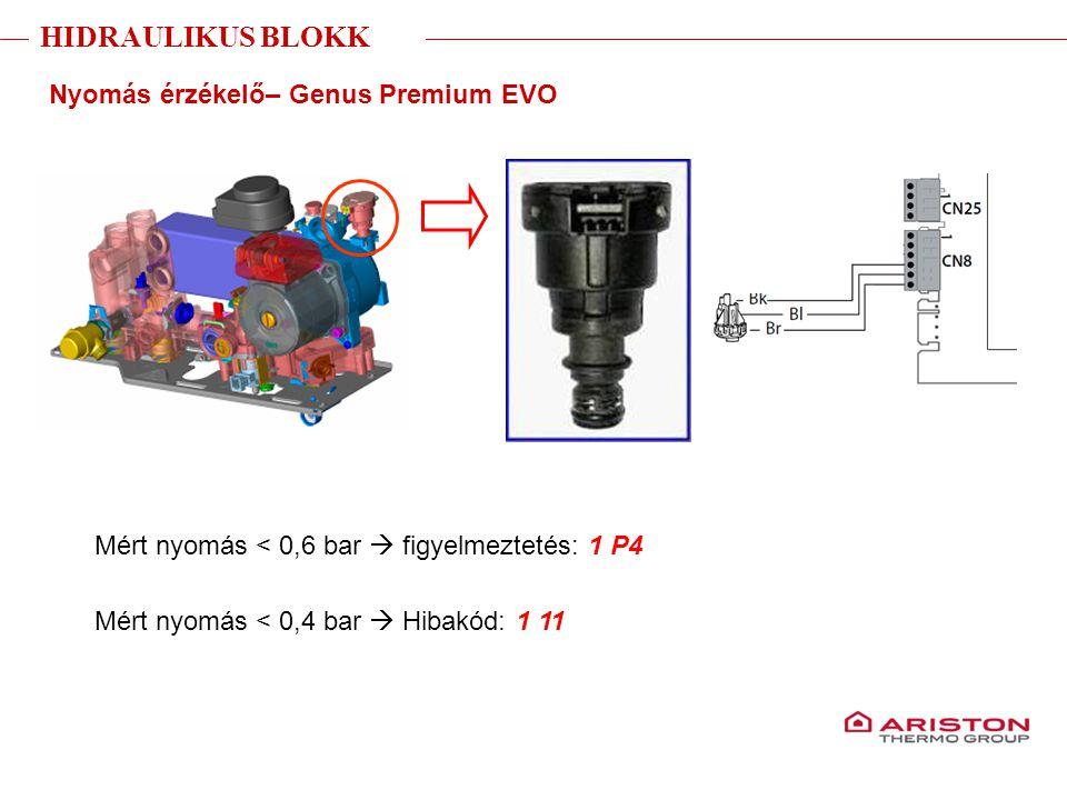 Training manual – GALILEO EVOLUTIONVersione 1V0 Nyomás érzékelő– Genus Premium EVO Mért nyomás < 0,6 bar  figyelmeztetés: 1 P4 Mért nyomás < 0,4 bar