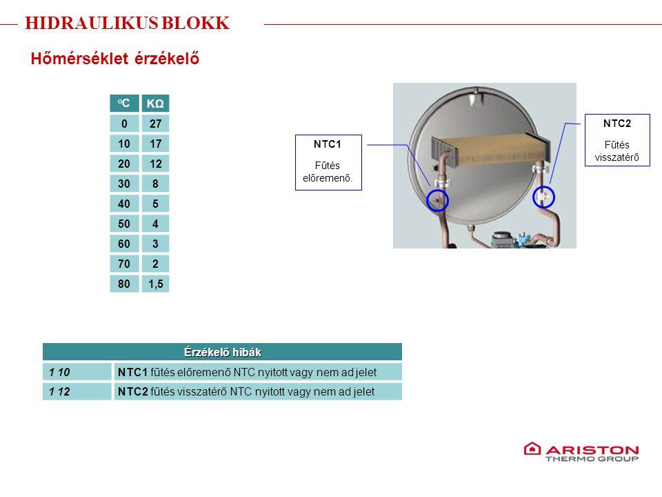Training manual – GALILEO EVOLUTIONVersione 1V0 Hőmérséklet érzékelő NTC1 Fűtés előremenő. NTC2 Fűtés visszatérő °CKΩKΩ 027 1017 2012 308 405 504 603