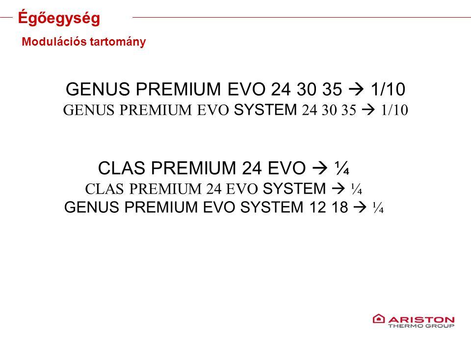 Training manual – GALILEO EVOLUTIONVersione 1V0 Modulációs tartomány GENUS PREMIUM EVO 24 30 35  1/10 GENUS PREMIUM EVO SYSTEM 24 30 35  1/10 CLAS P