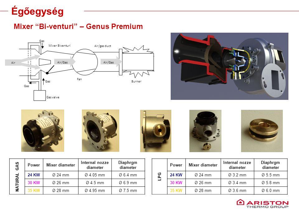 "Training manual – GALILEO EVOLUTIONVersione 1V0 Égőegység Mixer ""Bi-venturi"" – Genus Premium NATURAL GAS PowerMixer diameter Internal nozze diameter D"