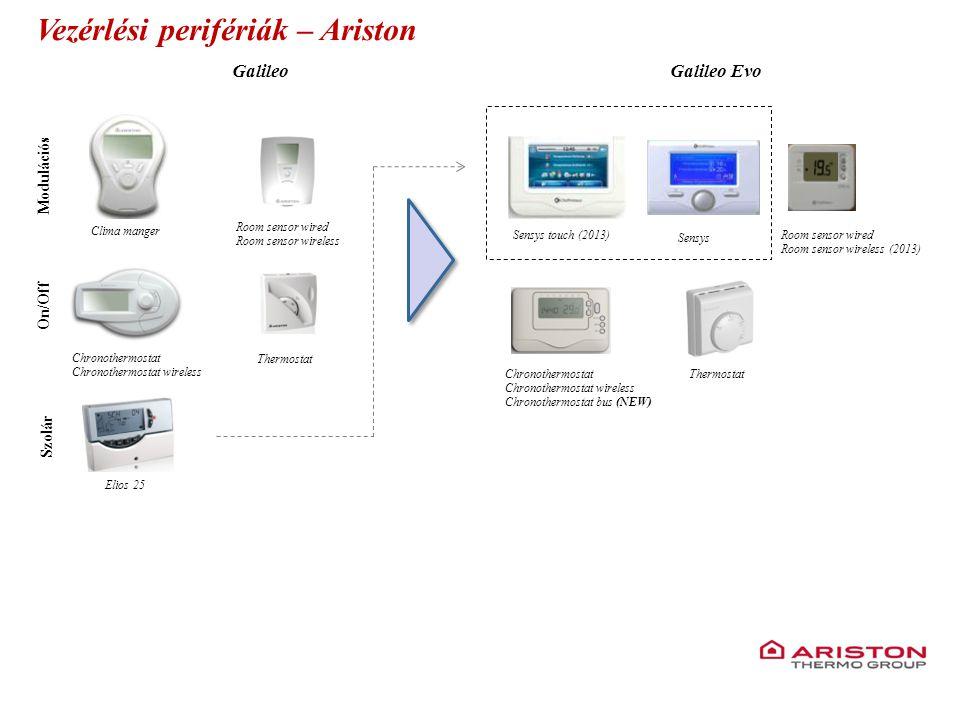 Training manual – GALILEO EVOLUTIONVersione 1V0 Vezérlési perifériák – Ariston GalileoGalileo Evo Modulációs On/Off Szolár Clima manger Room sensor wi