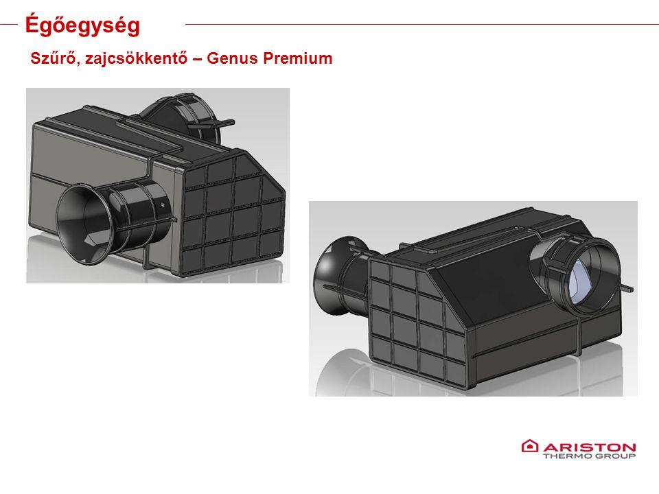 Training manual – GALILEO EVOLUTIONVersione 1V0 Szűrő, zajcsökkentő – Genus Premium Égőegység
