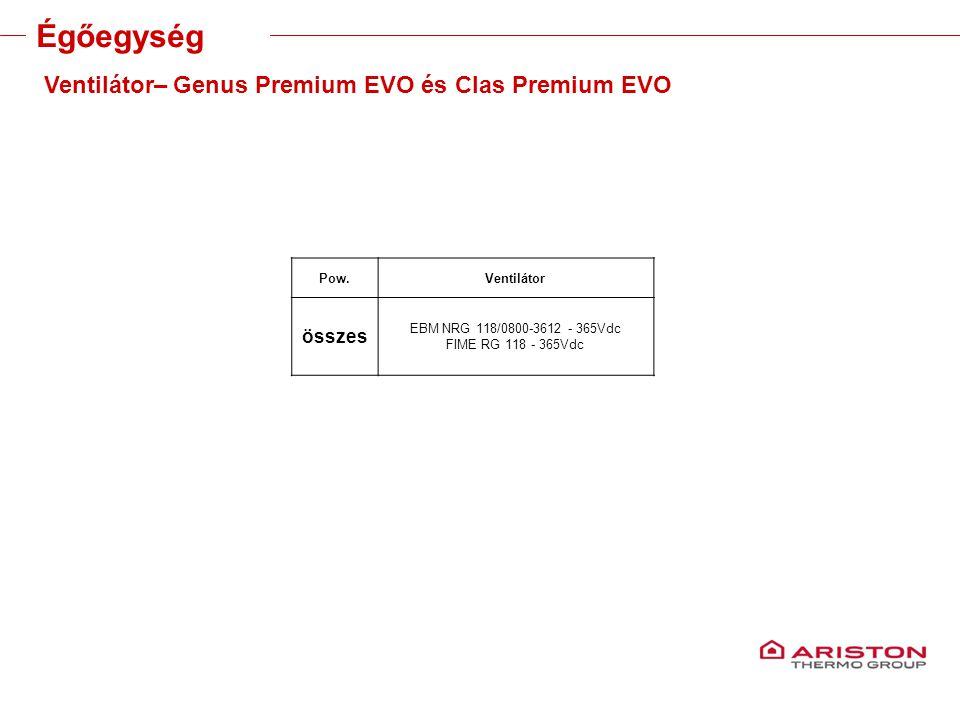 Training manual – GALILEO EVOLUTIONVersione 1V0 Ventilátor– Genus Premium EVO és Clas Premium EVO Pow.Ventilátor összes EBM NRG 118/0800-3612 - 365Vdc