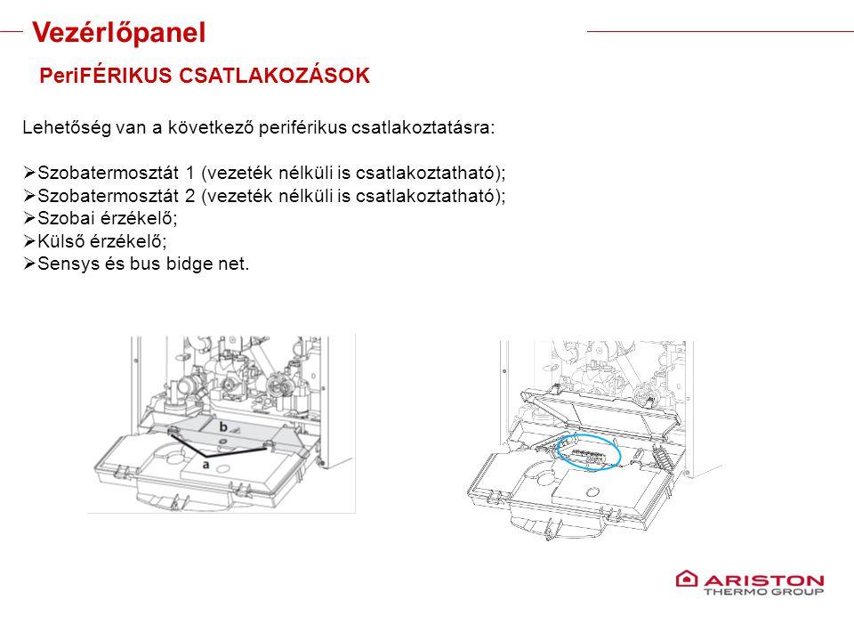 Training manual – GALILEO EVOLUTIONVersione 1V0 PeriFÉRIKUS CSATLAKOZÁSOK Lehetőség van a következő periférikus csatlakoztatásra:  Szobatermosztát 1