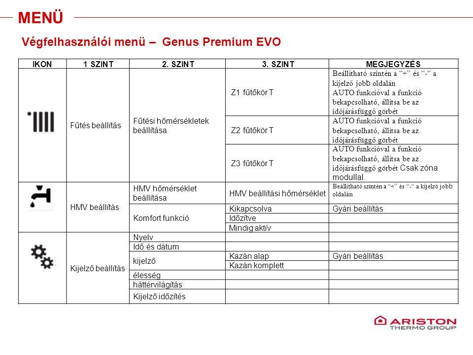 Training manual – GALILEO EVOLUTIONVersione 1V0 IKON 1 SZINT 2. SZINT 3. SZINTMEGJEGYZÉS Fűtés beállítás Fűtési hőmérsékletek beállítása Z1 fűtőkör T