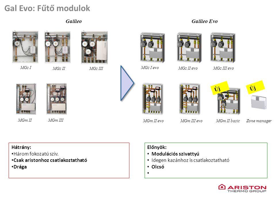 Training manual – GALILEO EVOLUTIONVersione 1V0 Gal Evo: Fűtő modulok GalileoGalileo Evo MGz I MGz IIMGz III MGm IIMGm III MGz I evo MGz II evoMGz III