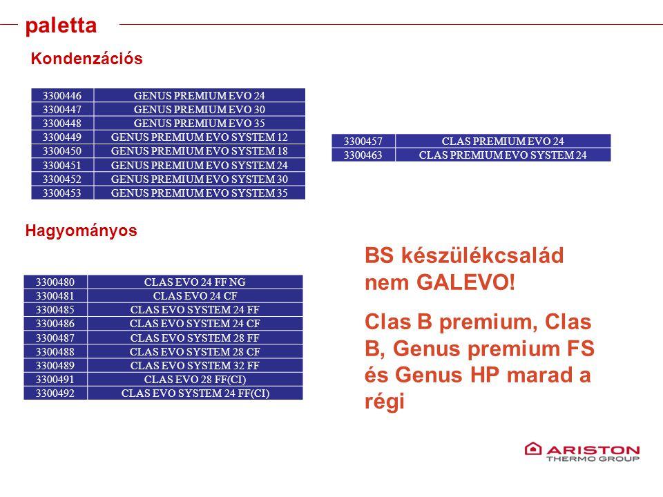 Training manual – GALILEO EVOLUTIONVersione 1V0 8 paletta Kondenzációs 3300446GENUS PREMIUM EVO 24 3300447GENUS PREMIUM EVO 30 3300448GENUS PREMIUM EV