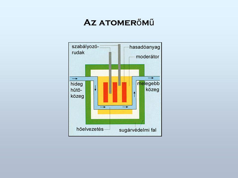 Az atomer ő m ű