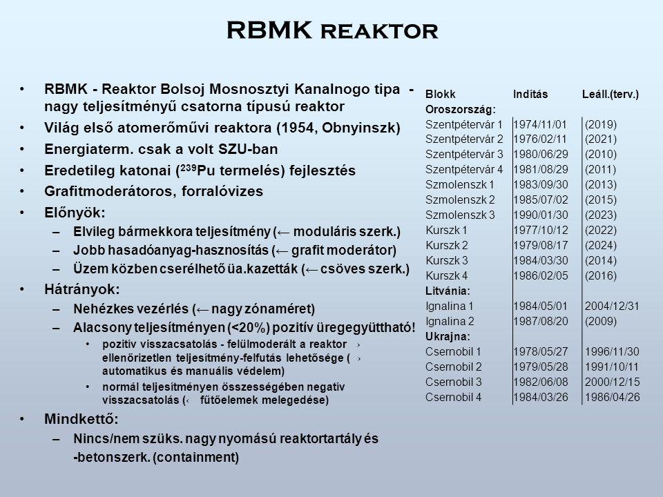 RBMK felépítés