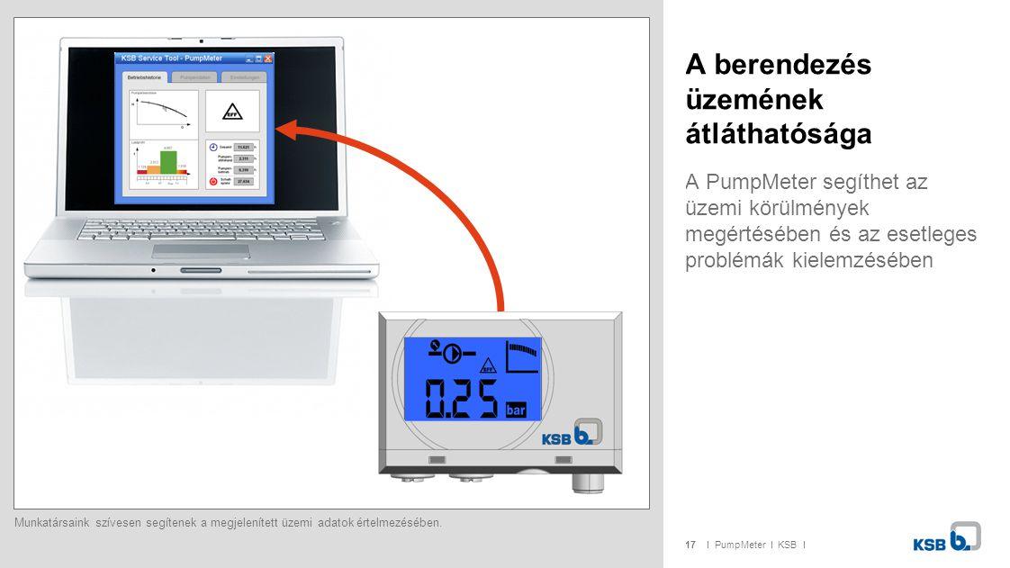 17I PumpMeter I KSB I A berendezés üzemének átláthatósága A PumpMeter segíthet az üzemi körülmények megértésében és az esetleges problémák kielemzésében Munkatársaink szívesen segítenek a megjelenített üzemi adatok értelmezésében.