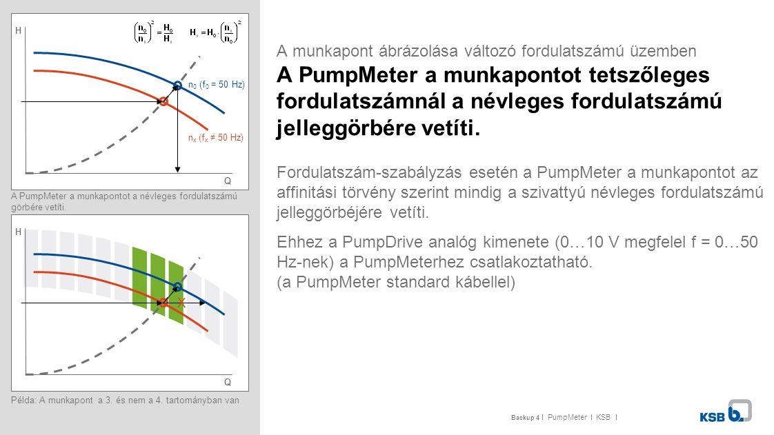 27I PumpMeter I KSB I A munkapont ábrázolása változó fordulatszámú üzemben A PumpMeter a munkapontot tetszőleges fordulatszámnál a névleges fordulatszámú jelleggörbére vetíti.