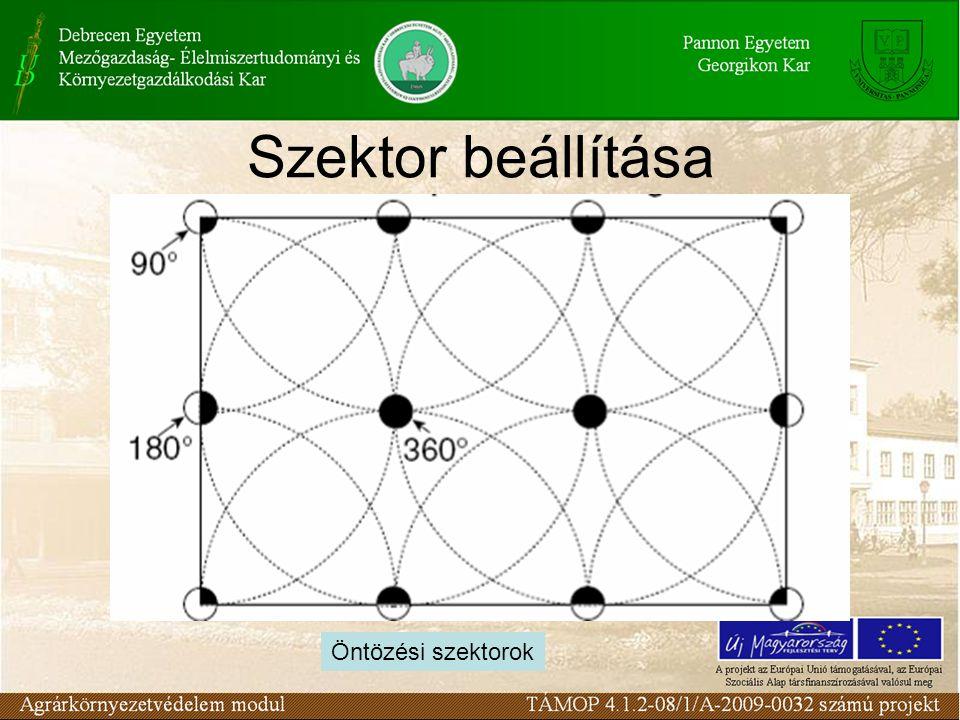 Szektor beállítása Öntözési szektorok
