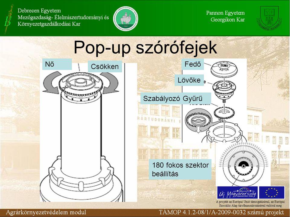 Pop-up szórófejek Nő Csökken Fedő Szabályozó Gyűrű Lövőke 180 fokos szektor beállítás