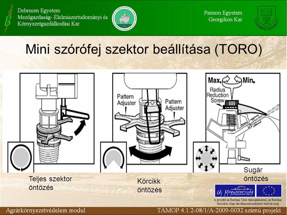 Mini szórófej szektor beállítása (TORO) Teljes szektor öntözés Körcikk öntözés Sugár öntözés