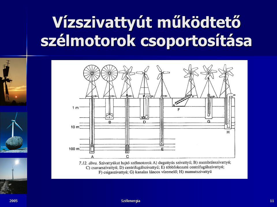 2005Szélenergia11 Vízszivattyút működtető szélmotorok csoportosítása
