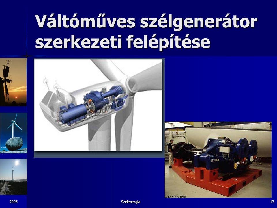 2005Szélenergia13 Váltóműves szélgenerátor szerkezeti felépítése