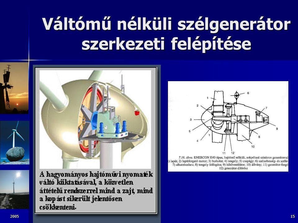 2005Szélenergia15 Váltómű nélküli szélgenerátor szerkezeti felépítése