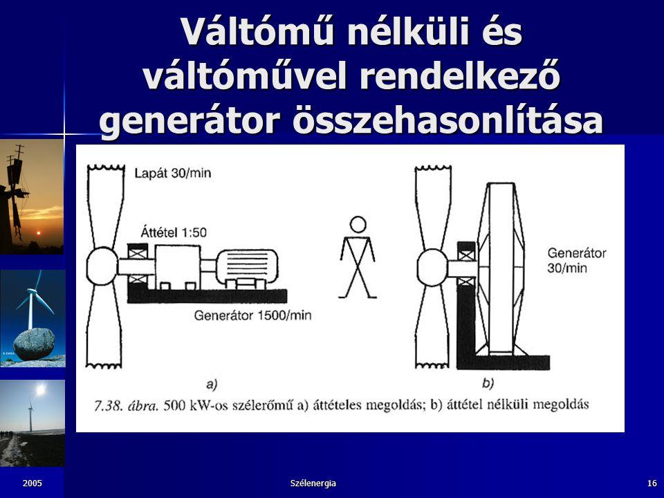 2005Szélenergia16 Váltómű nélküli és váltóművel rendelkező generátor összehasonlítása