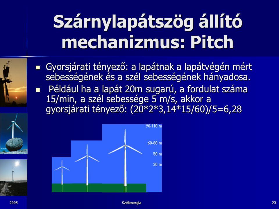 2005Szélenergia23 Szárnylapátszög állító mechanizmus: Pitch Gyorsjárati tényező: a lapátnak a lapátvégén mért sebességének és a szél sebességének hány