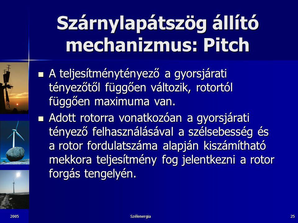 2005Szélenergia25 Szárnylapátszög állító mechanizmus: Pitch A teljesítménytényező a gyorsjárati tényezőtől függően változik, rotortól függően maximuma