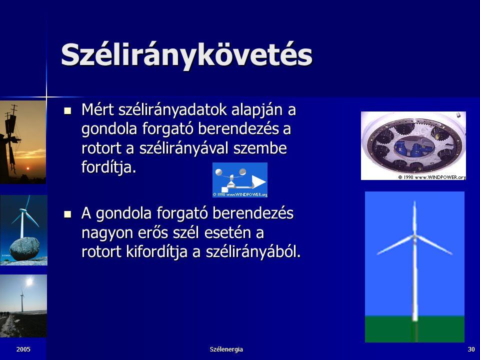 2005Szélenergia30 Széliránykövetés Mért szélirányadatok alapján a gondola forgató berendezés a rotort a szélirányával szembe fordítja. Mért széliránya