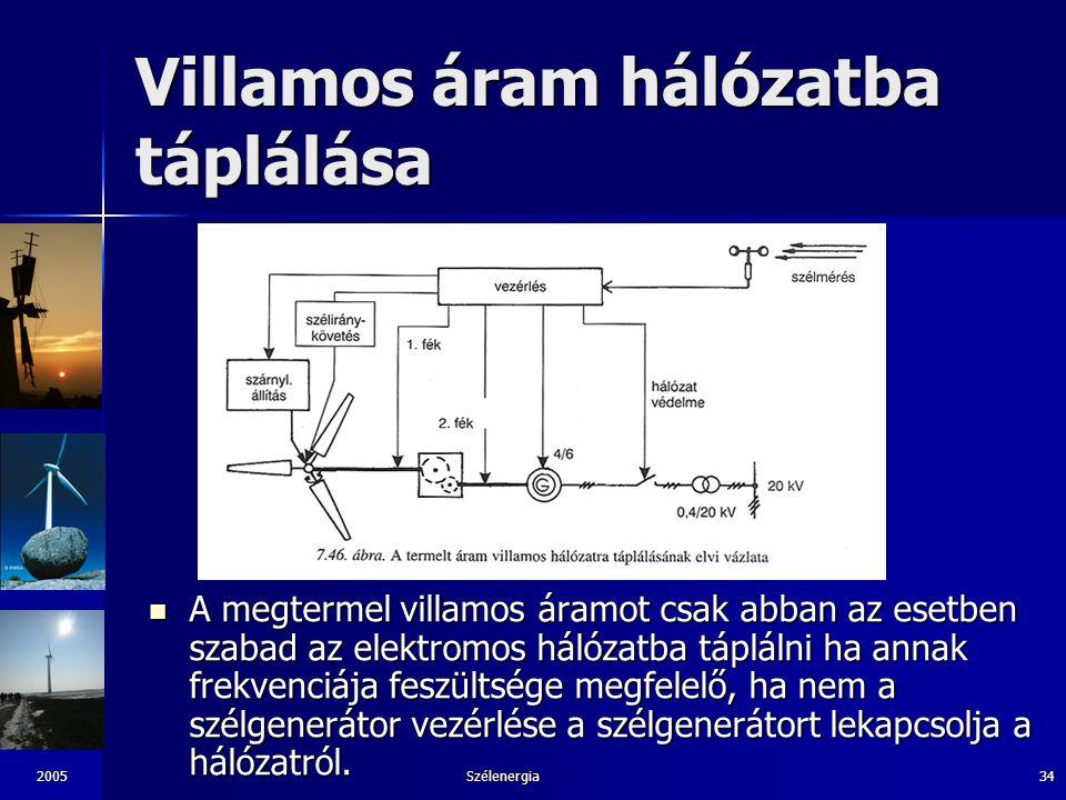 2005Szélenergia34 Villamos áram hálózatba táplálása A megtermel villamos áramot csak abban az esetben szabad az elektromos hálózatba táplálni ha annak