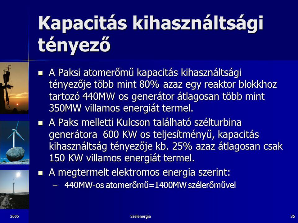 2005Szélenergia36 Kapacitás kihasználtsági tényező A Paksi atomerőmű kapacitás kihasználtsági tényezője több mint 80% azaz egy reaktor blokkhoz tartoz