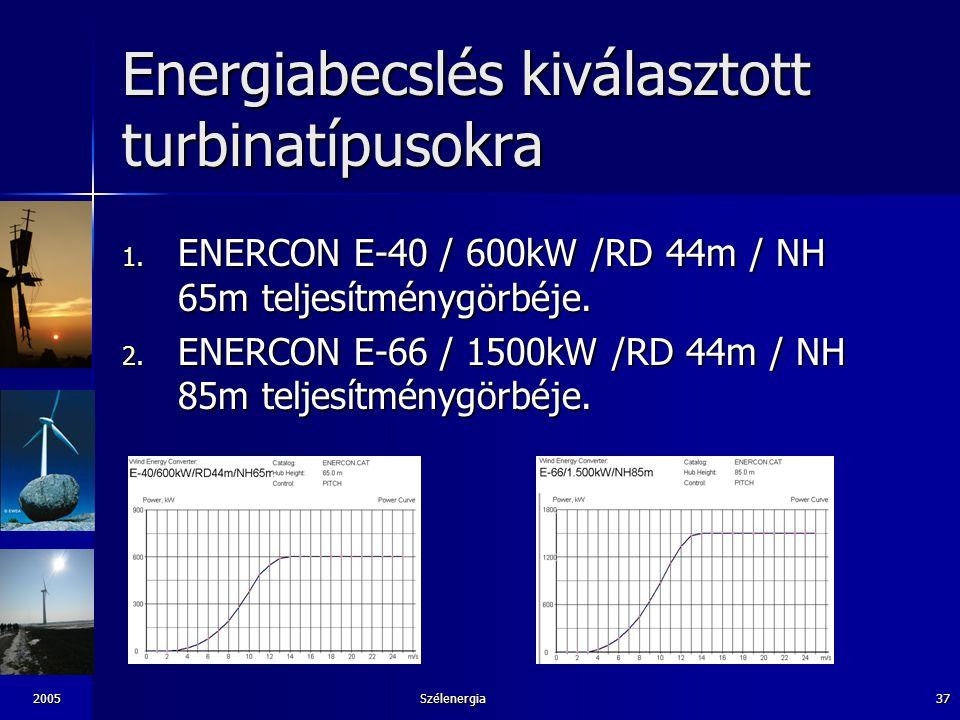 2005Szélenergia37 Energiabecslés kiválasztott turbinatípusokra 1. ENERCON E-40 / 600kW /RD 44m / NH 65m teljesítménygörbéje. 2. ENERCON E-66 / 1500kW