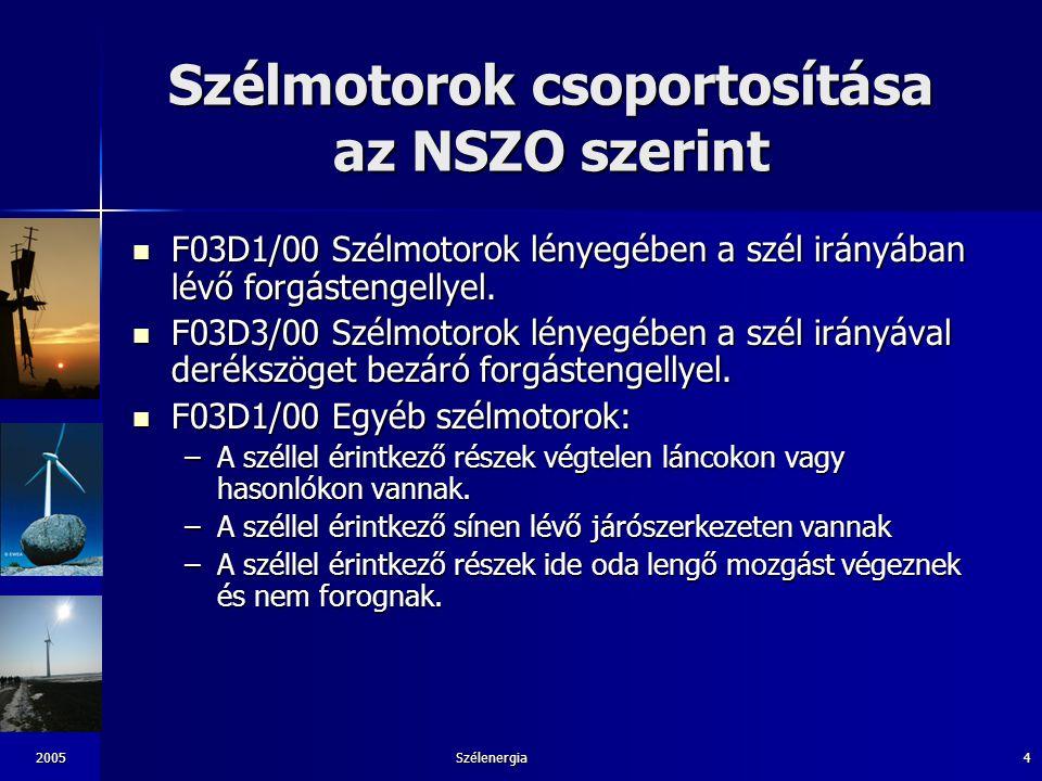 2005Szélenergia4 Szélmotorok csoportosítása az NSZO szerint F03D1/00 Szélmotorok lényegében a szél irányában lévő forgástengellyel. F03D1/00 Szélmotor