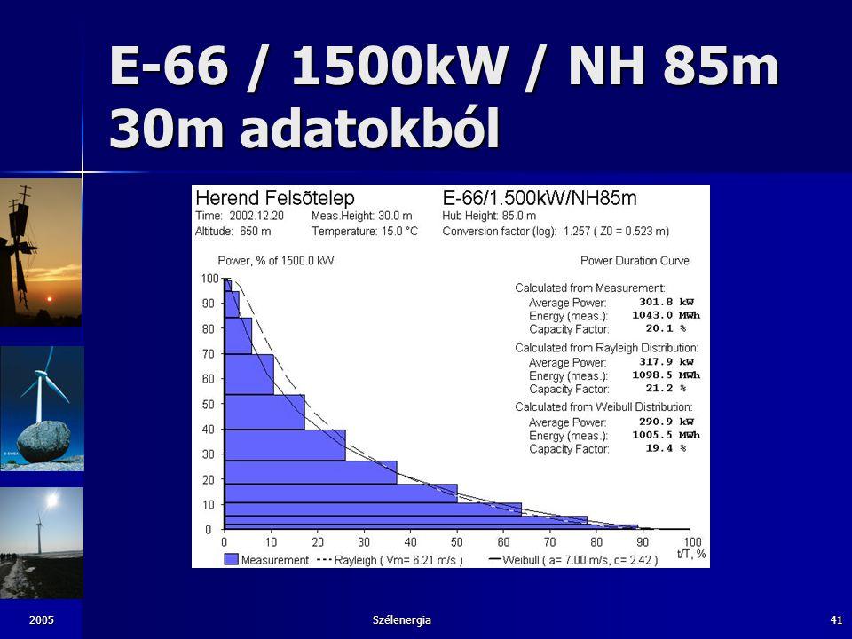 2005Szélenergia41 E-66 / 1500kW / NH 85m 30m adatokból