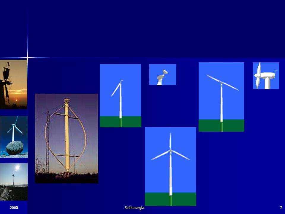 2005Szélenergia18 Váltómű nélküli és váltóművel rendelkező generátor összehasonlítása Áttétel nélküli generátorok hátrányai: Áttétel nélküli generátorok hátrányai: –15-60/min fordulatszámon az 50Hz frekvenciájú, MW nagyságrendű teljesítményű generátor külső átmérője 5-6 m.
