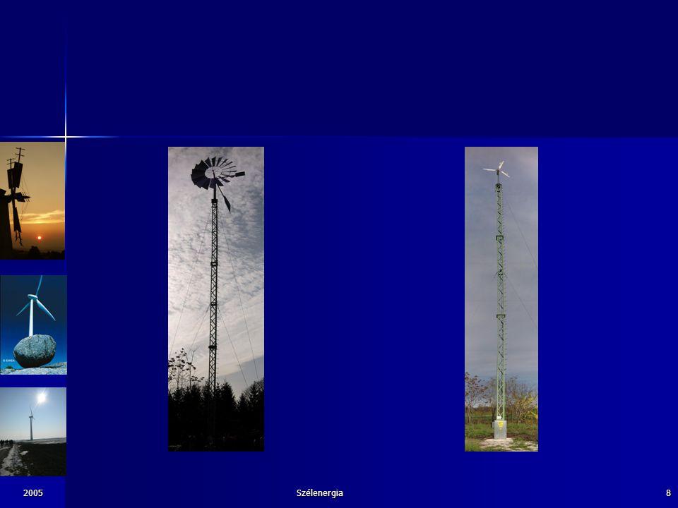 2005Szélenergia9 Elektromos áram előállító szélgenerátorok csoportosítása –Fűtés céljára –Akkumulátortöltésre –Vízszivattyú működtetésére –Sótalanításra –Elektromos hálózatra kapcsoltak