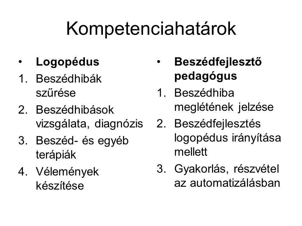 Kompetenciahatárok Logopédus 1.Beszédhibák szűrése 2.Beszédhibások vizsgálata, diagnózis 3.Beszéd- és egyéb terápiák 4.Vélemények készítése Beszédfejl
