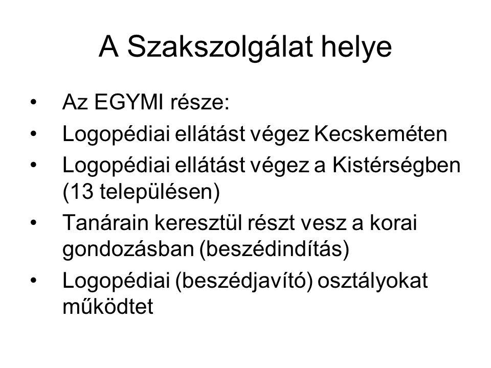 A Szakszolgálat helye Az EGYMI része: Logopédiai ellátást végez Kecskeméten Logopédiai ellátást végez a Kistérségben (13 településen) Tanárain kereszt