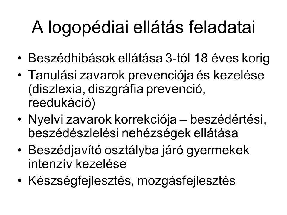 A logopédiai ellátás feladatai Beszédhibások ellátása 3-tól 18 éves korig Tanulási zavarok prevenciója és kezelése (diszlexia, diszgráfia prevenció, r
