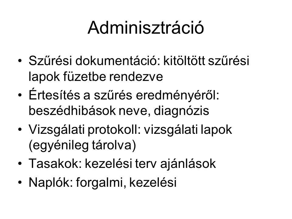 Adminisztráció Szűrési dokumentáció: kitöltött szűrési lapok füzetbe rendezve Értesítés a szűrés eredményéről: beszédhibások neve, diagnózis Vizsgálat