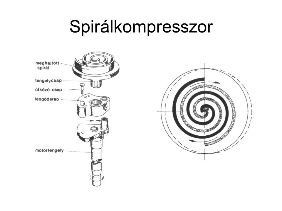 Spirálkompresszor