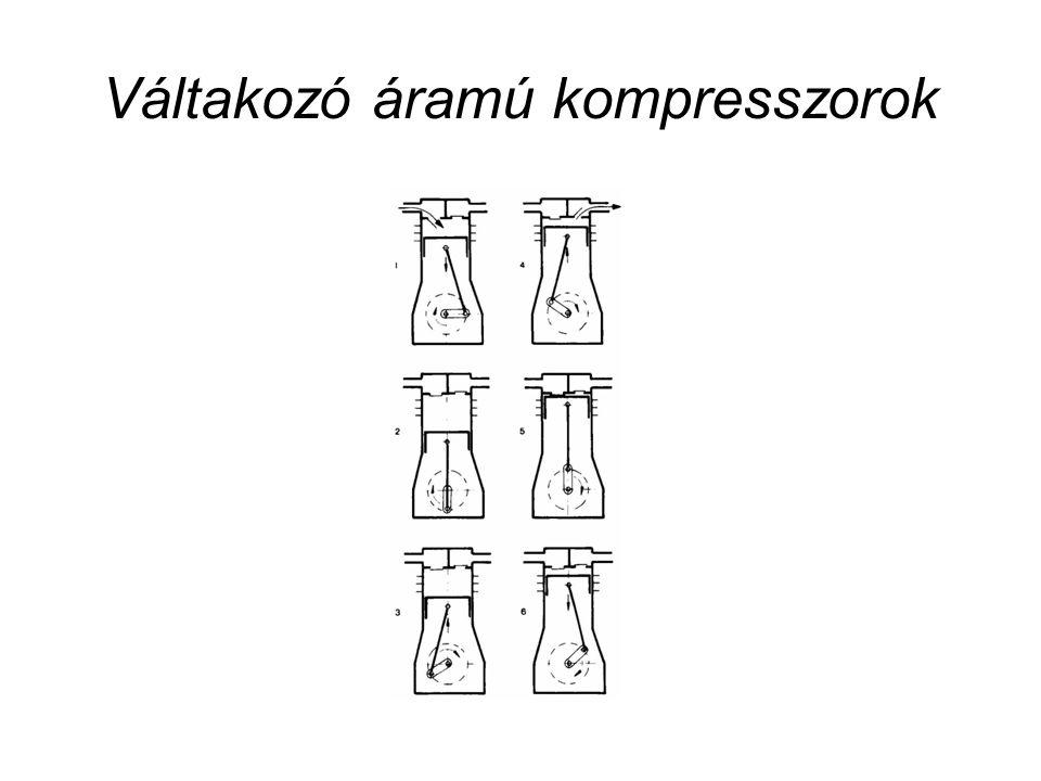 Egyenáramú kompresszorok